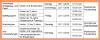 Vorschaubild der Meldung: Aktuelle Angebote der Musikschule Freudenberg