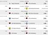 Vorschaubild der Meldung: Fußball: Ergebnisse vom Wochenende