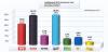 Vorschaubild der Meldung: Landtagswahl Brandenburg