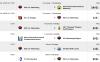 Vorschaubild der Meldung: Ergebnisse Fußball vom Wochenende