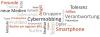 Vorschaubild der Meldung: Cybermobbing