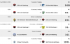 Vorschaubild der Meldung: Fußball - Ergebnisse unserer Teams