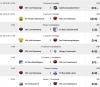 Vorschaubild der Meldung: Ergebnisse - Fußball vom Wochenende