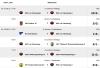 Ergebnisse vom Wochenende (fussball.de)