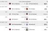 alle Ergebnisse der ESV Teams (fussball.de)