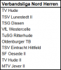 Vorschaubild der Meldung: TV Hude II bleibt in der Verbandsliga