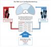 Vorschaubild der Meldung: Landtagswahl am 1. September