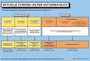 Vorschaubild der Meldung: Corona-Hilfe für Unternehmen und Selbständige