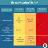 Vorschaubild der Meldung: 26. Corona-Bekämpfungsverordnung Rheinland-Pfalz (26. CoBeLVO) vom 08. September 2021